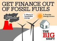 Finance and Fossil Fuels